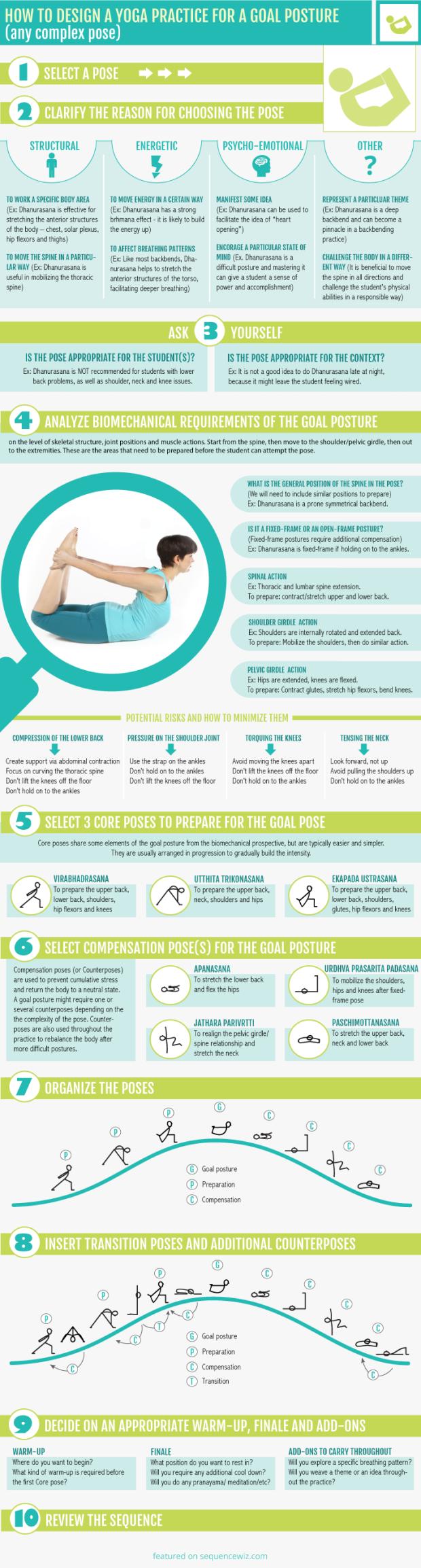 GoalPosturePracticeInfographic